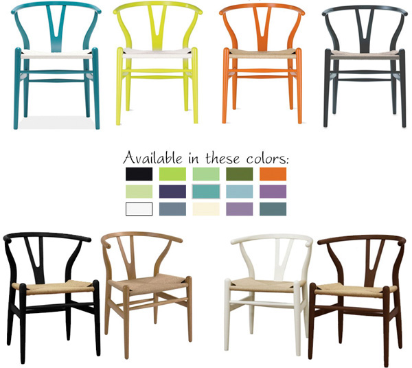 The Hans Wegner Wishbone Chair Thoughts – Nini s